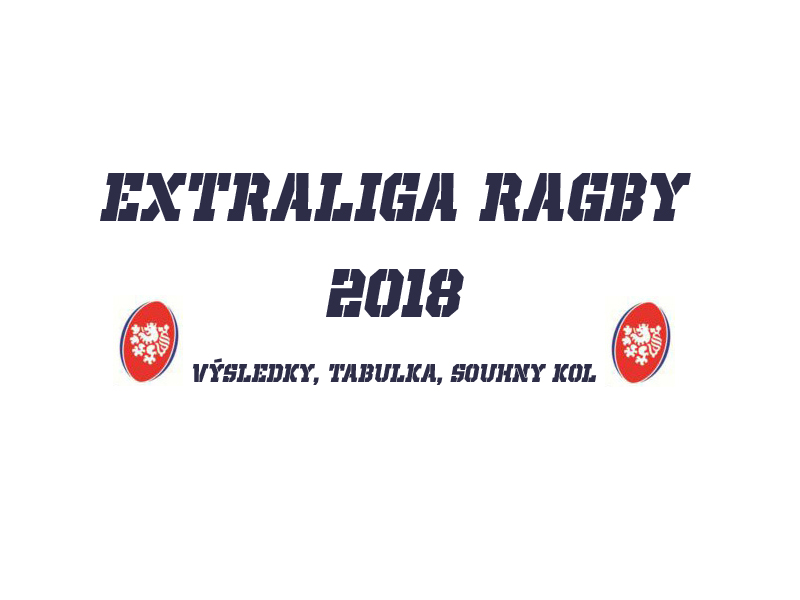 Extraliga ragby 2018 - banner